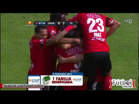 Pumas vs Xolos 1 – 2 Highlights Week 3