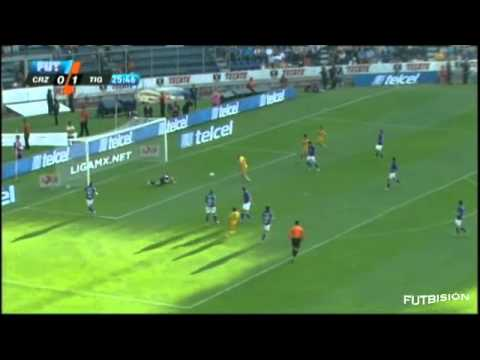 Cruz Azul vs Tigres 1 – 2 Highlights Week 8