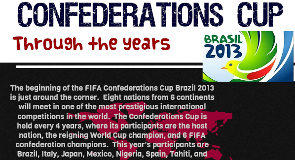 FIFA Confederations Cup : Through the Years [Infographic] | Confederations Cup history