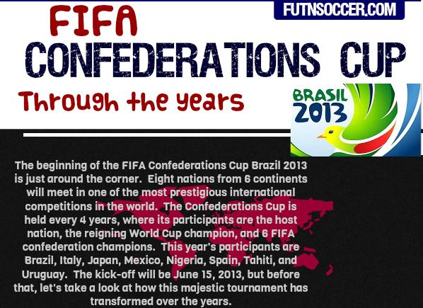 Confederations Infographic