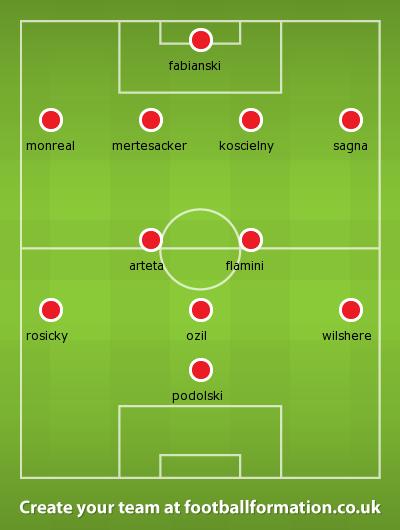 ArsenalFormation2