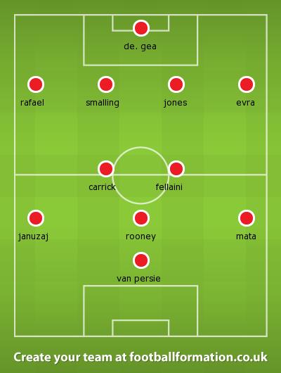 ManUtd vs Liverpool