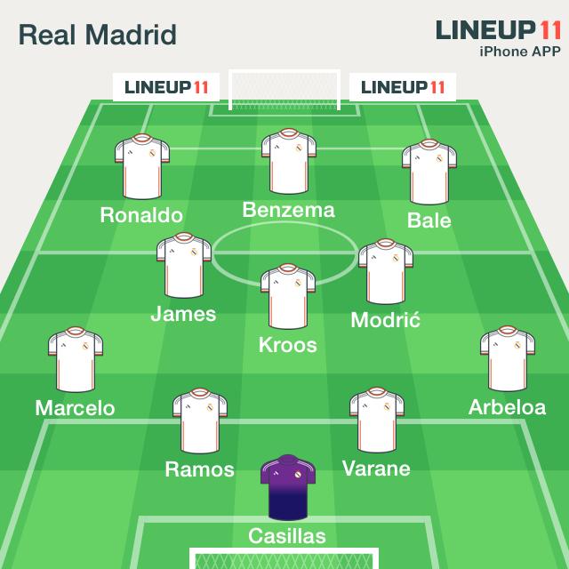 RM Villa 4-3-3