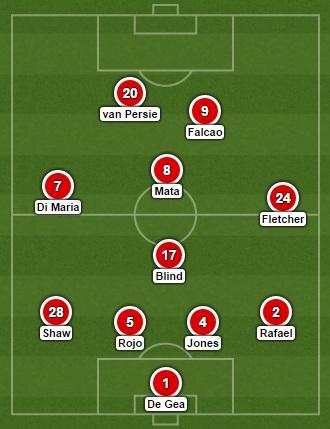 Man Utd lineup
