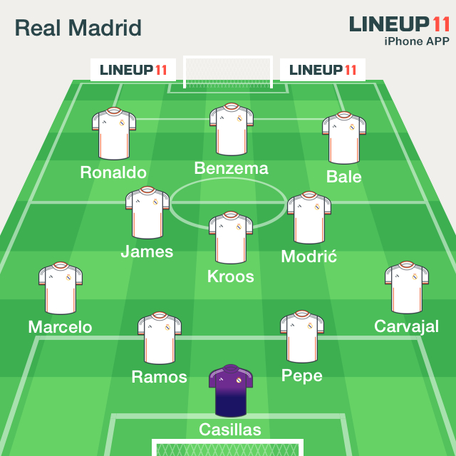 RM Athletic 4-3-3