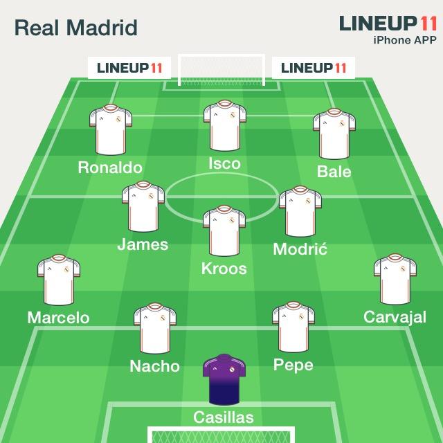 RM Levante 4-3-3