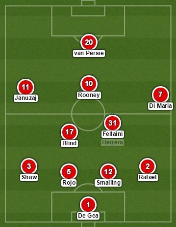 United lineup