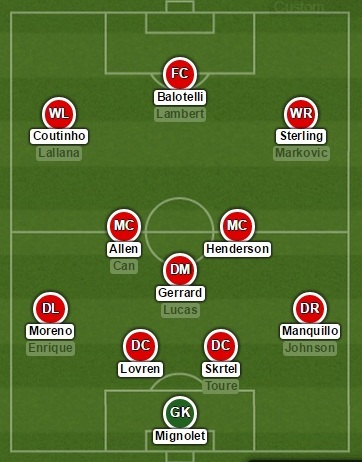 Liverpool Lineup