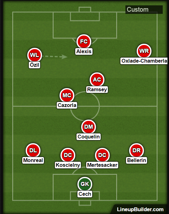 Arsenal910