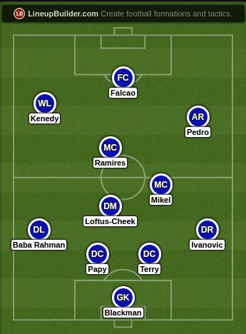 Walsall vs Chelsea