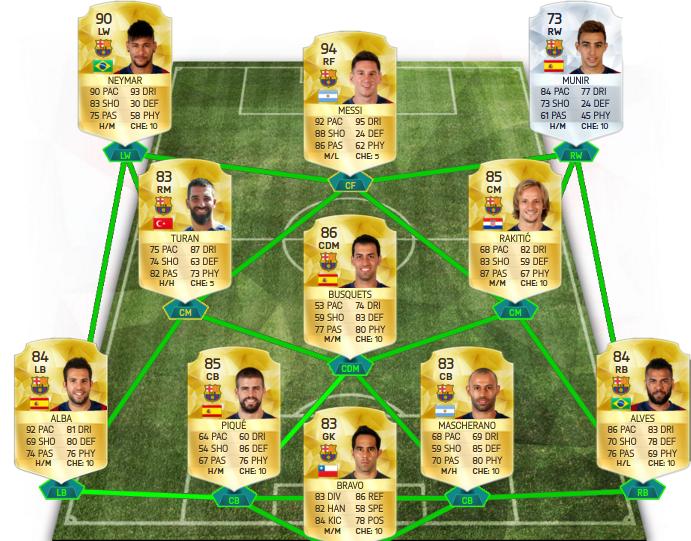 Villarreal vs Barcelona - Powered by Futhead