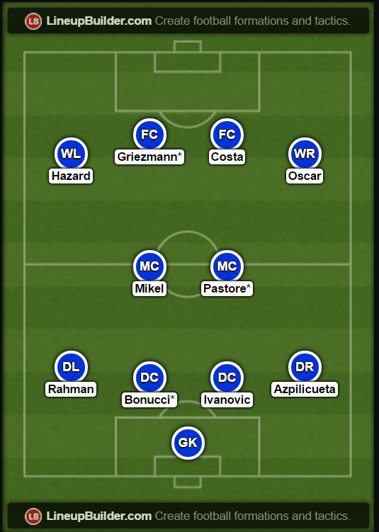 Chelsea 4-2-4