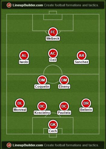 arsenal lineup (1)