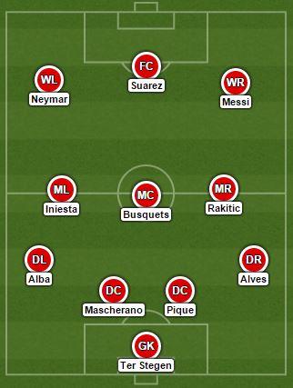 barcelona lineup