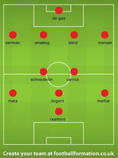 united lineup tottenham