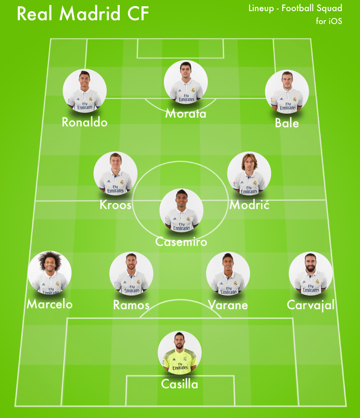 lineup-sporting